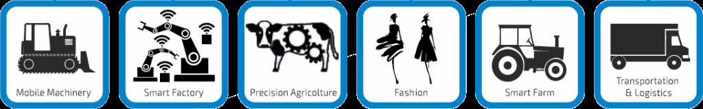 Applicazioni Kit Migrazione Industria 4.0