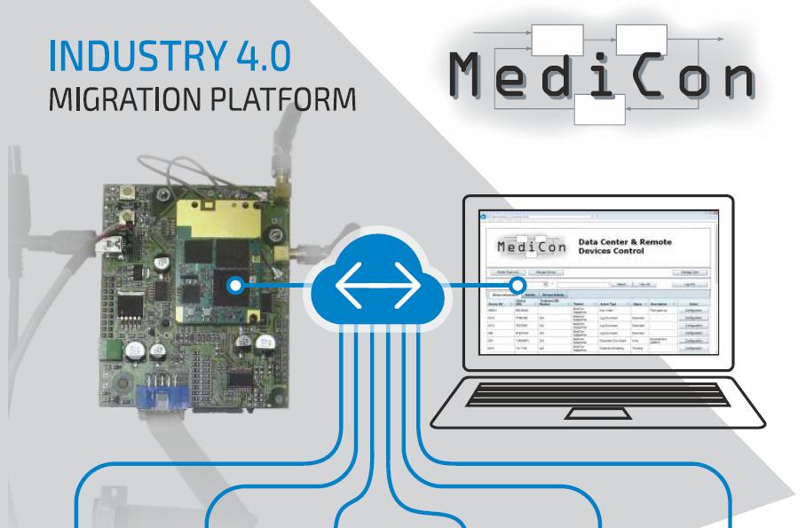 Kit migrazione Industria 4.0